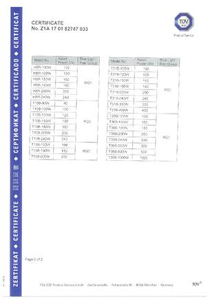 Certificate Magicline Module High Bay Shenzhen Fyt Led